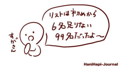 菅首相は日本学術会議の推薦リストは99名だったと主張